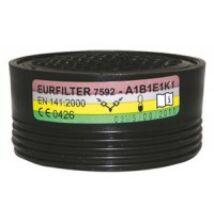 Szűrőbetét A1B1E1K1 Eurfilter 22150   2 db